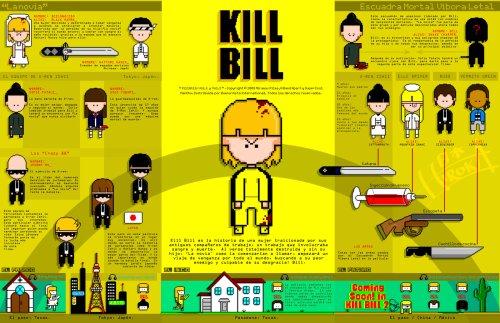 Kill_Bill_Infographic_by_Hirok_A